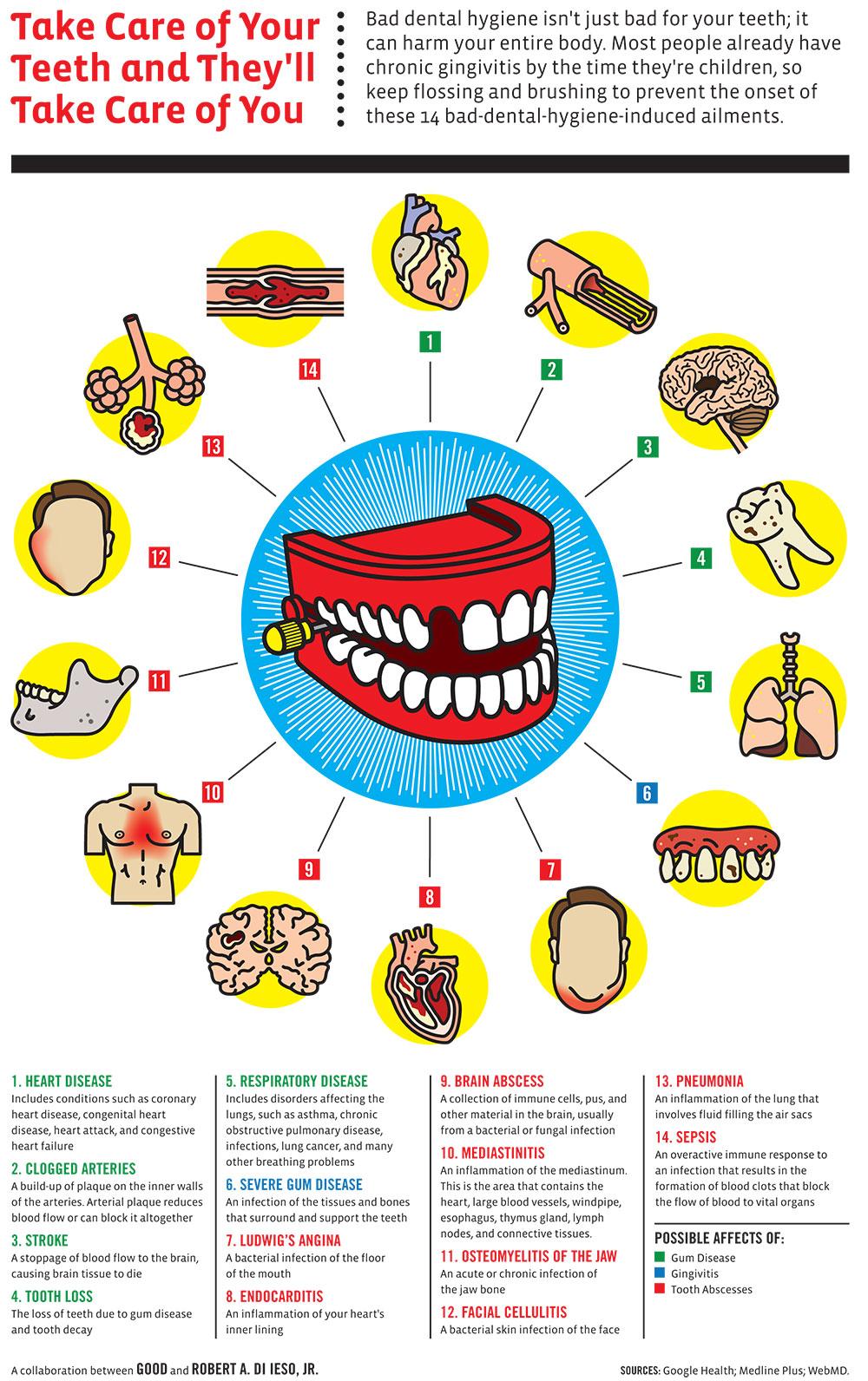 Dental Myths Debunked – Freeman Caro Lands Orthodontics